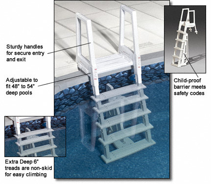 Swimming pool ladders above ground pools deck mount for Above ground pool decks and ladders