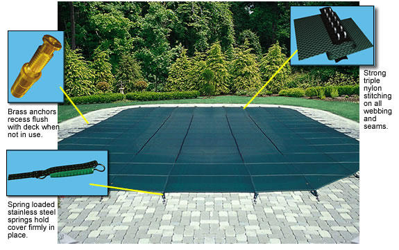 Arctic armor mesh safety pool covers for inground pools for Swimming pool winter cover anchors