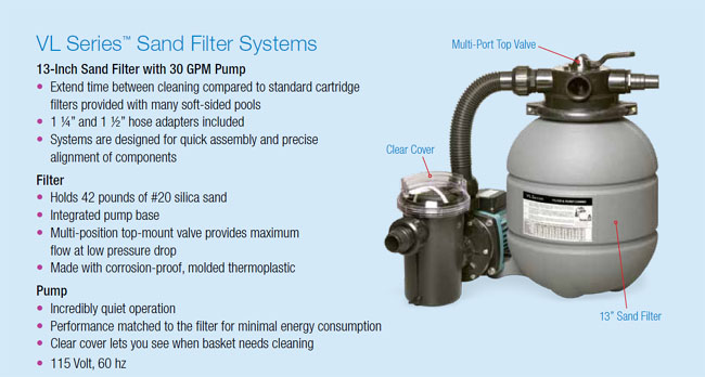 Hayward Vl Series Sand Filter Systems Above Ground Pools